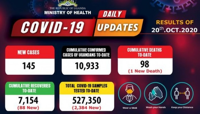 Covid-19 Updates: Uganda Inches Closer To A Century Deaths With Another Fatality